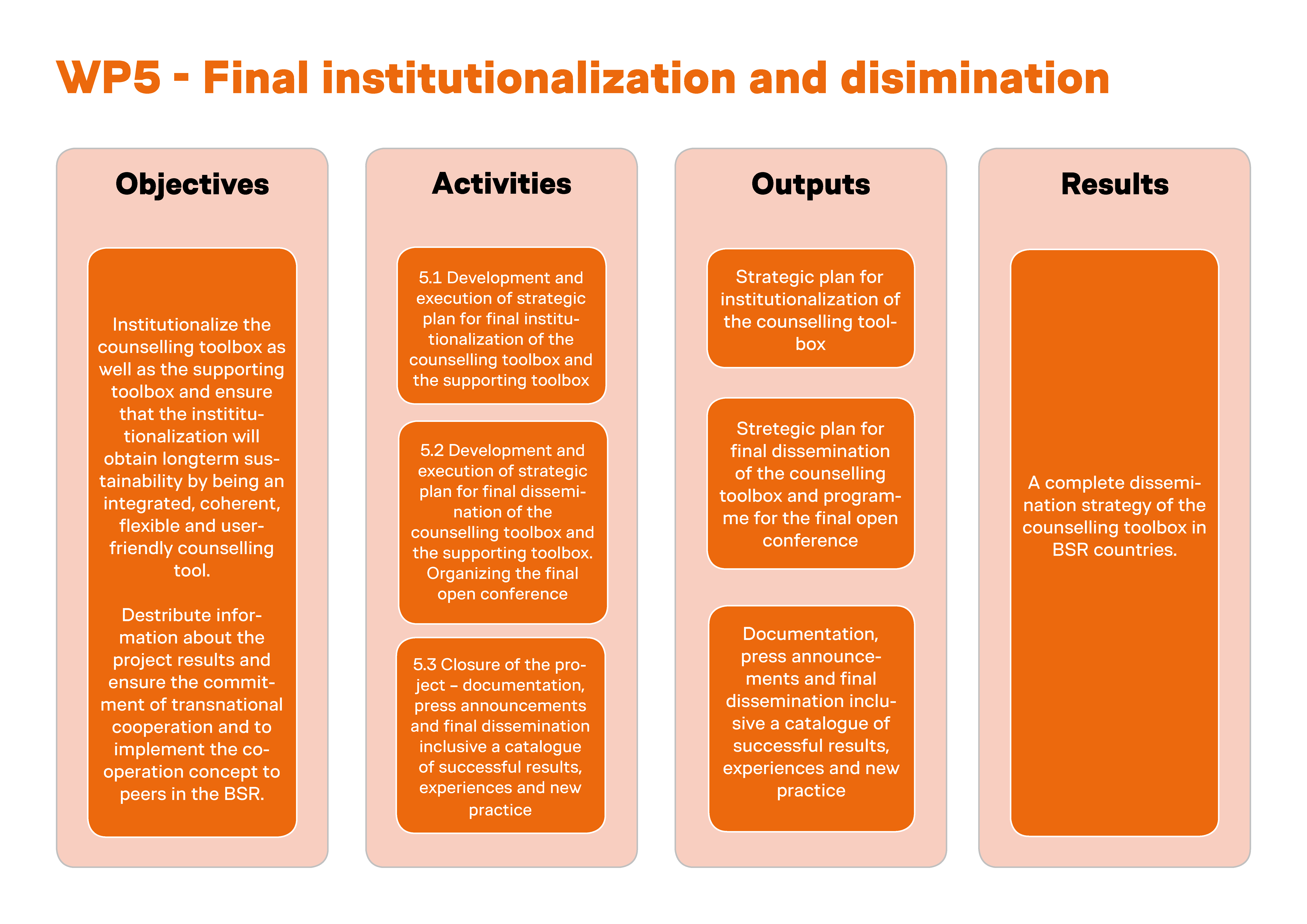 Final institutionalizing